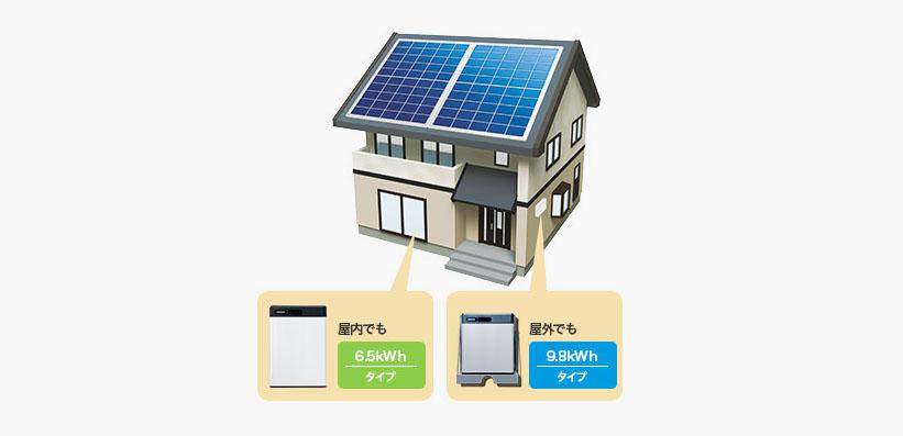 簡単後付けでコストを抑えて発電を有効活用