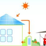 家庭用蓄電池とは?仕組みと蓄電池導入のメリットとデメリット