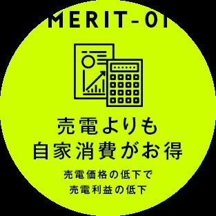 [MERIT01] 売電よりも自家消費がお得