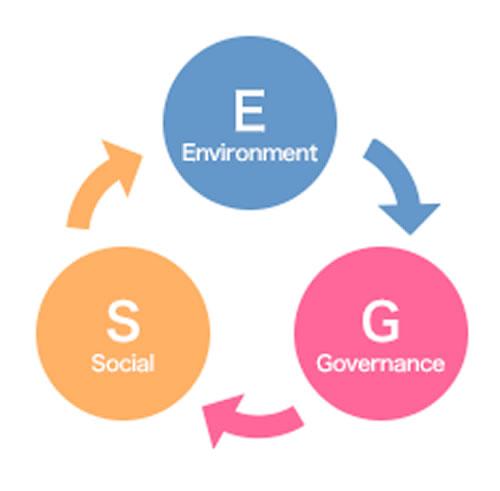 ESG投資が分かりやすく発信されているラジオ番組